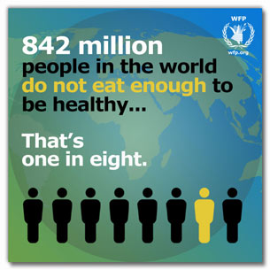 Hunger Facts | WFP | United Nations World Food Programme ...